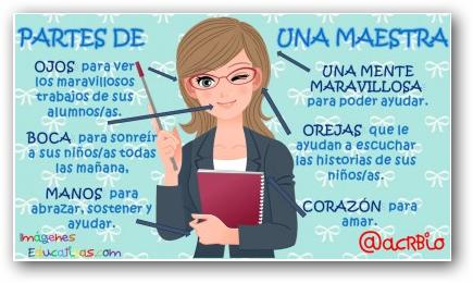 PARTES DE UNA MAESTRA