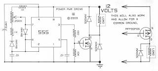 Anwar - PWM untuk Motor DC