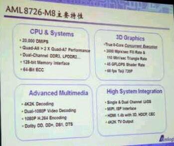 processor Amlogic AML8276-M8