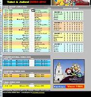 Jadwal Piala Euro 2012