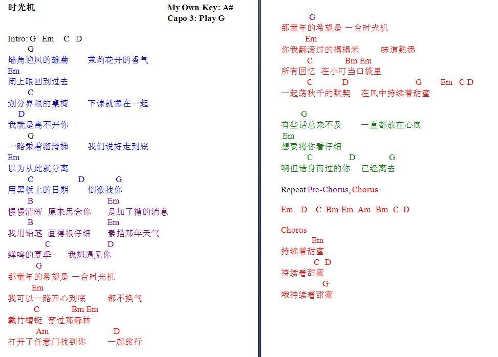Ukulele Chords Qing Fei De Yi Showsinlasvegas