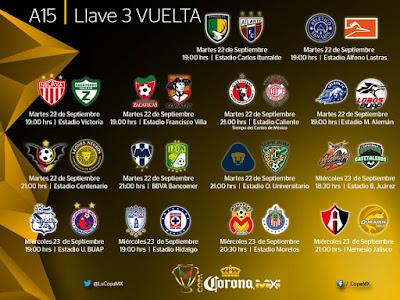 Última jornada Copa MX Clausura 2015