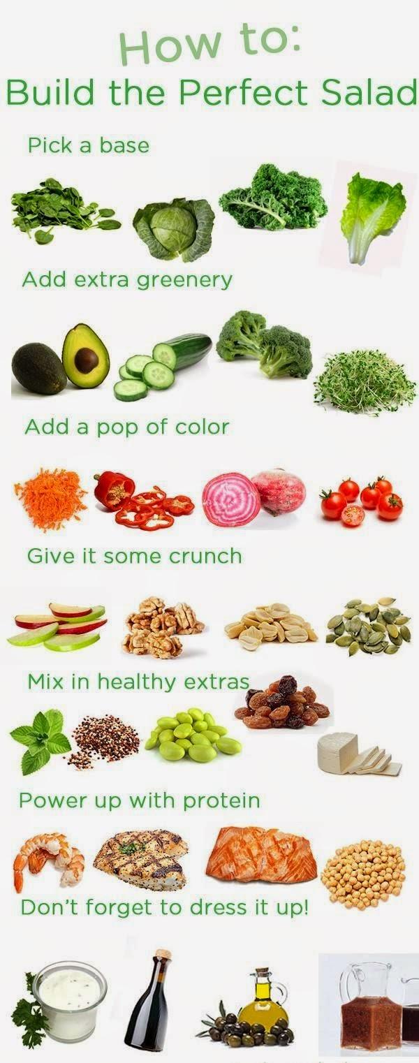 clean eating, the perfect salad, salad recipes, make a salad