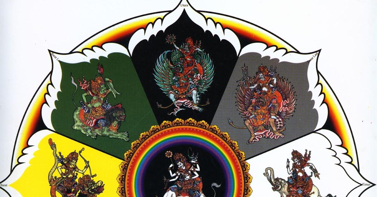 nawa dewata 9 dewa penjuru arah: DEWATA NAWA SANGA, 9 DEWA ...