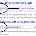Cara Mudah Menampilkan Thumbnail di Home Page Kompi Males yang Tidak Muncul