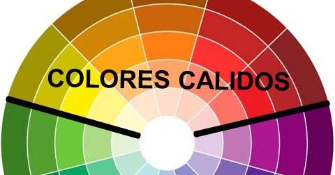 Coloraci n y cuidado del cabello como elegir el color de for Que color de fachada elegir