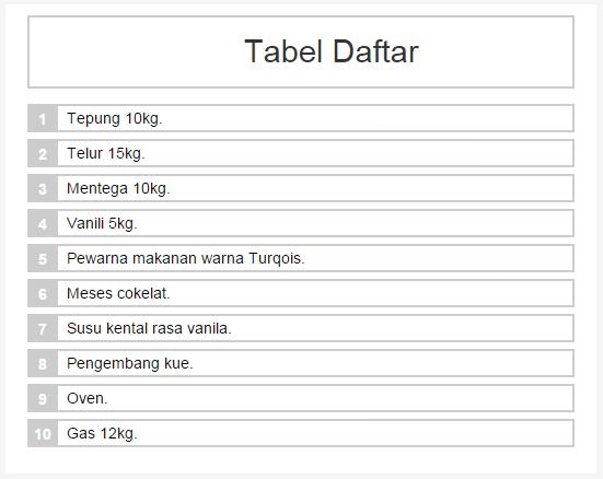 Hasil dari tabel daftar.