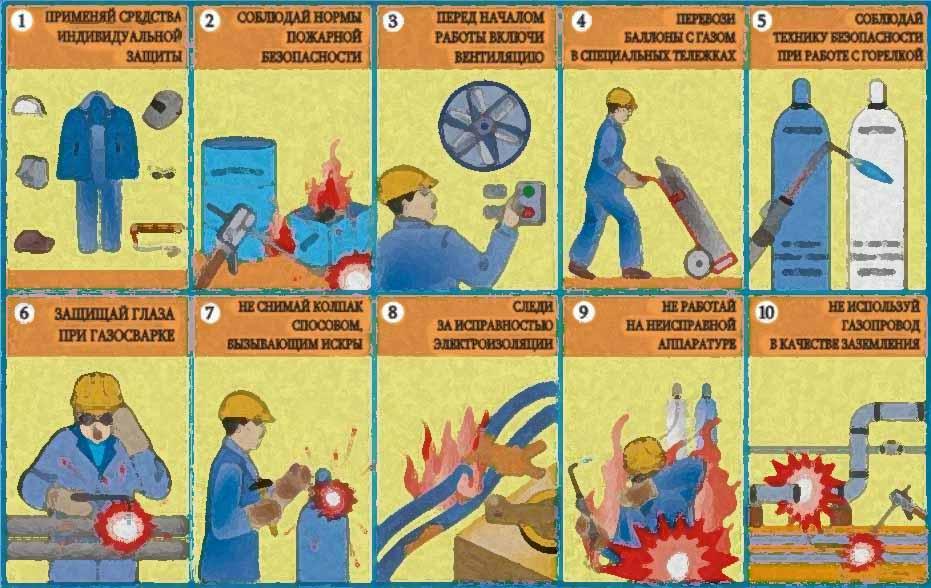 Электросварка и трудоемкость