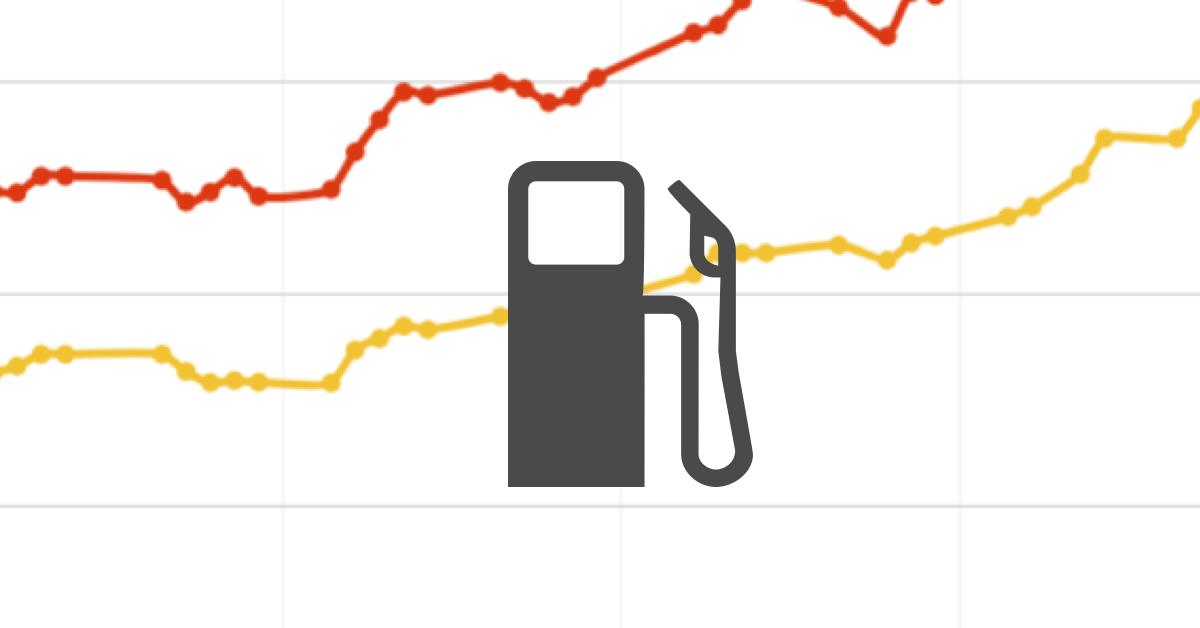 Preço dos Combustíveis