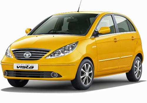 Best Value for Money Hatchback Diesel