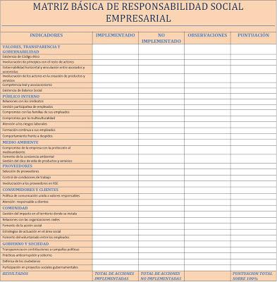 Matriz Básica de Indicadores de Responsabilidad Social Empresarial