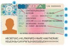 UK Visa - Family Visitor