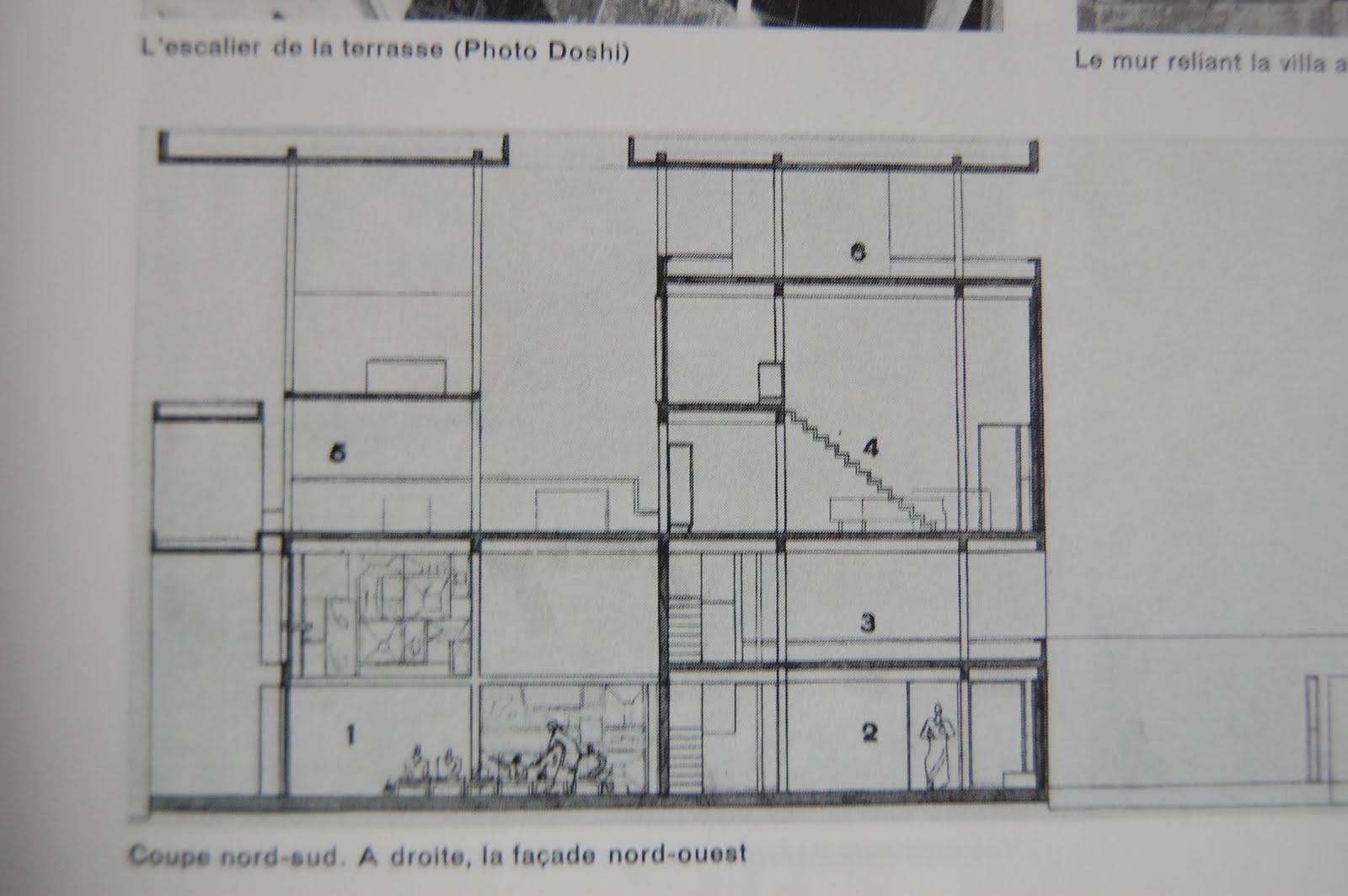 Arquitectura 1 agg - Agg arquitectura ...