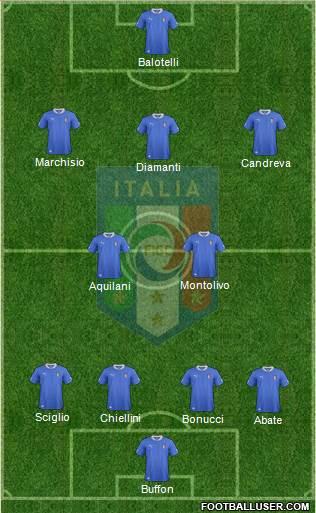 Itália 4-2-3-1 tática copa das confederacoes 22-06-2013