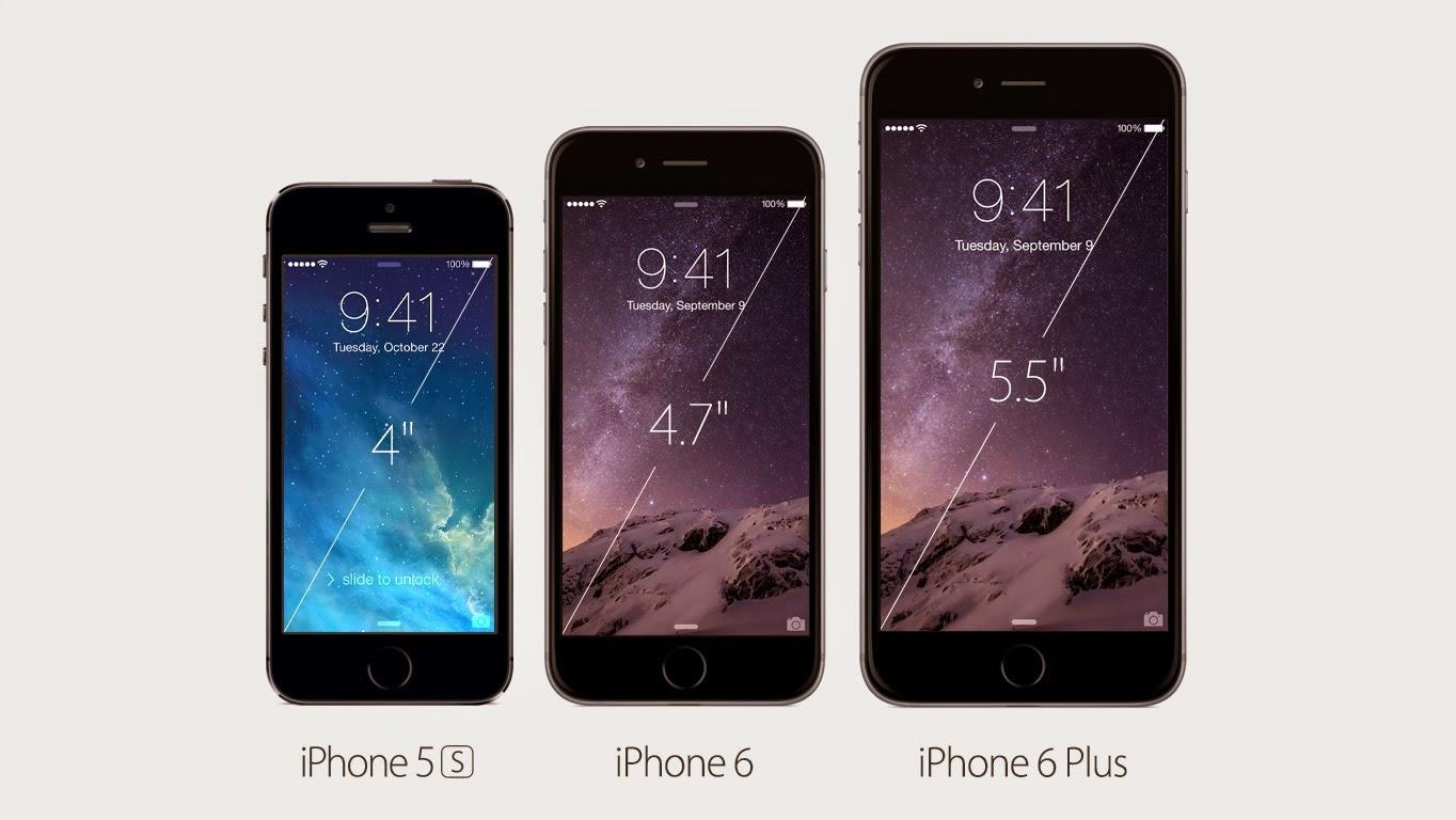 ماتود معرفته هاتف iPhone iPhone