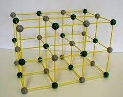 Résume Cristallographie et cristallochimie smp s4 et smc s4