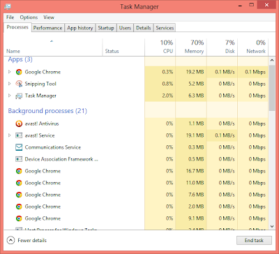 Chrome Proof Task Manager -ITTWIST