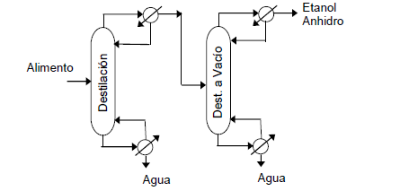 Diagrama De Grupo furthermore Residential Receptacle Wiring together with Elevator Car Diagram furthermore Power Triangle Ex les in addition  on mrl wiring diagram