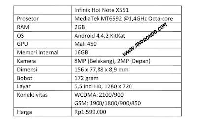 Spesifikasi dan Harga Terbaru 2015 Infinix Hot Note x551