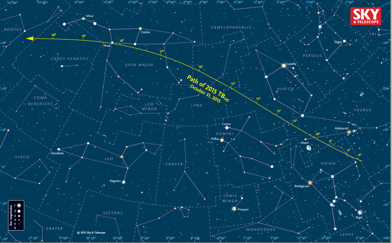 http://www.skyandtelescope.com/astronomy-news/observing-news/close-in-asteroid-halloween-treat-102220155/