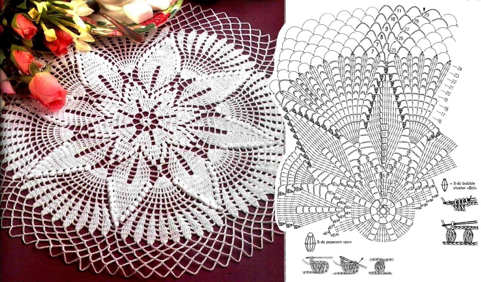 Creaciones en crochet patrones de tapetes - Patrones tapetes ganchillo ...