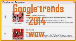 Penelusuran Paling Populer Di Google Tahun 2014