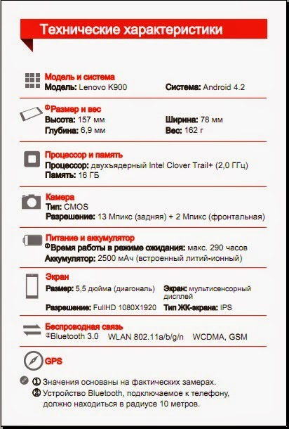 инструкция к китайским смартфонам на русском