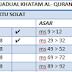 Diari Ramadhan Huda- Day 1