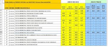 META DA FREI GASPAR 2011 5.6 ANOS INICIAIS