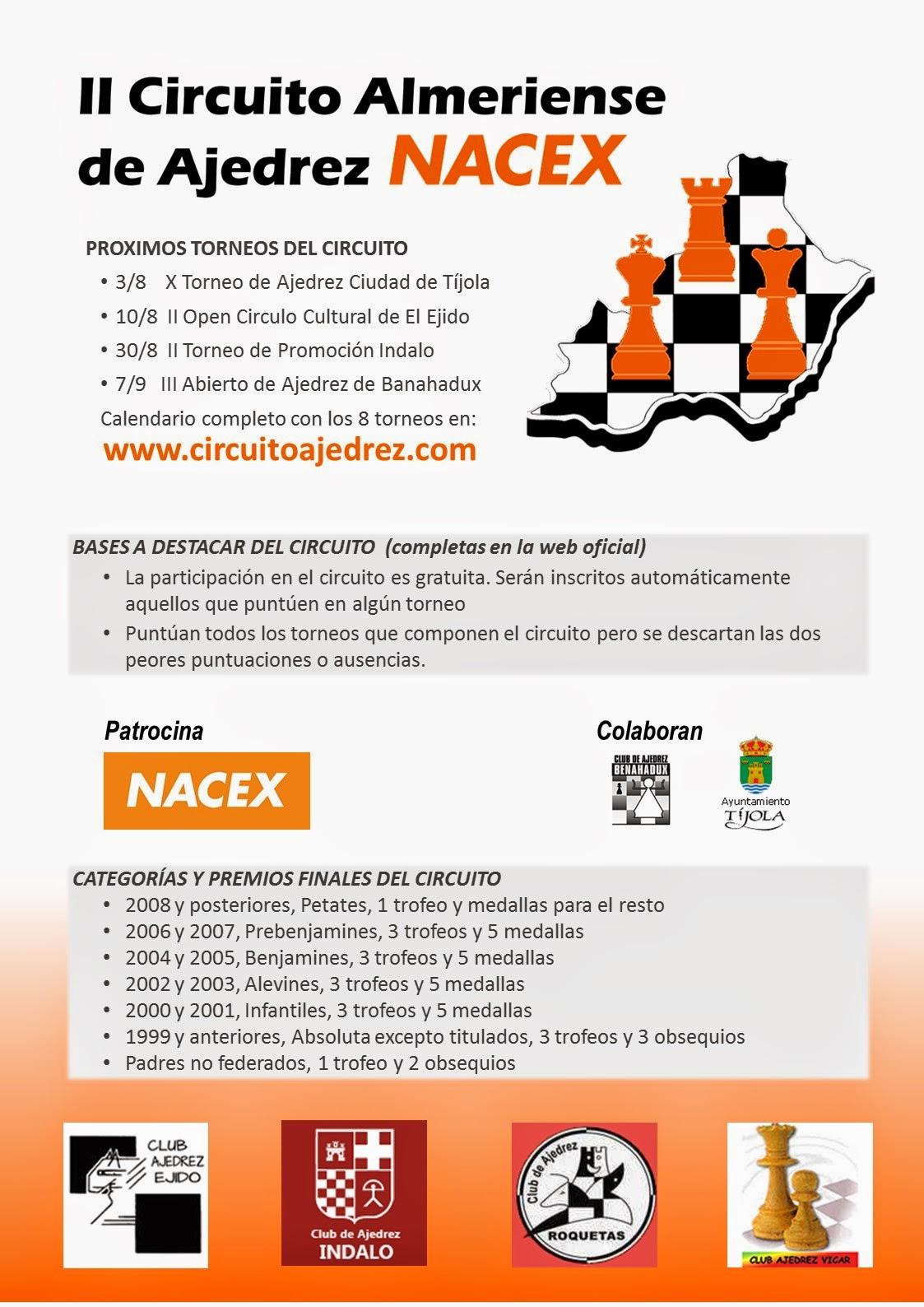 CIRCUITO NACEX