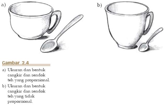 Gambar 2.4 Ukuran dan bentuk cangkir dan sendok teh yang proporsional dan tidak proporsional