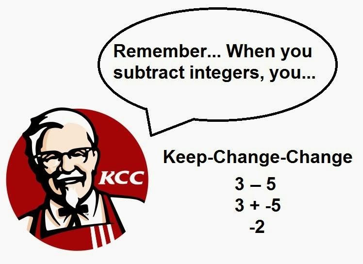 Integer Rules Subtraction Homework: subtracting integers