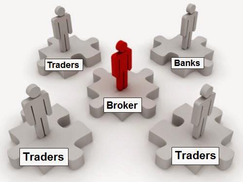 Broker forex adalah