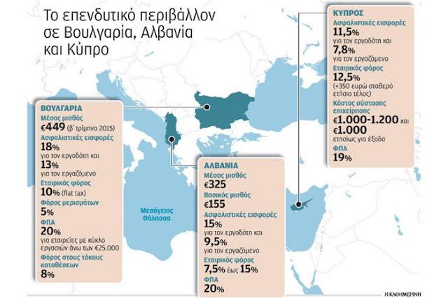 Μαζική φυγή ελληνικών εταιρειών στα Βαλκάνια