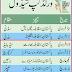 ICC World Cup 2015 Pakistani Team Matches