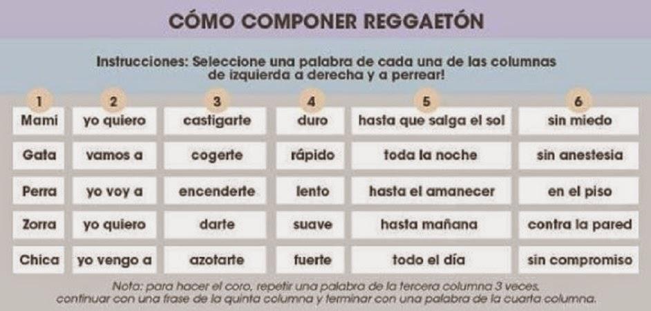 Guía para componer reggaeton