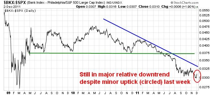 Investment bank vs broker dealer