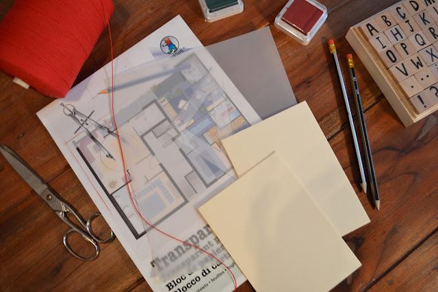 Karte Papier und Schere