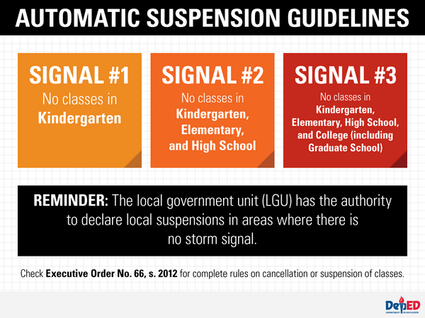 automatic class suspension July 6, 2015