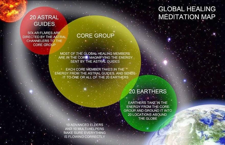 Global healing map.