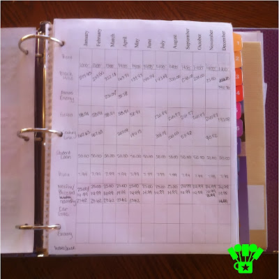 Household Management Binder with Budget Tracker