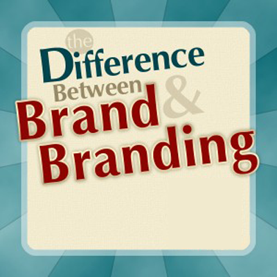 Difference between logo and Branding