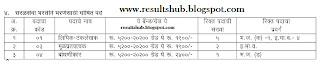Yerwada Karagruh Recruitment 2012