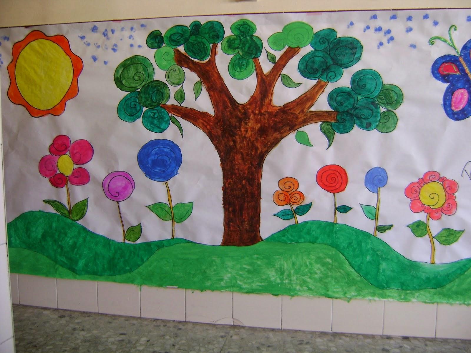 Milikituli for Materiales para pintar un mural