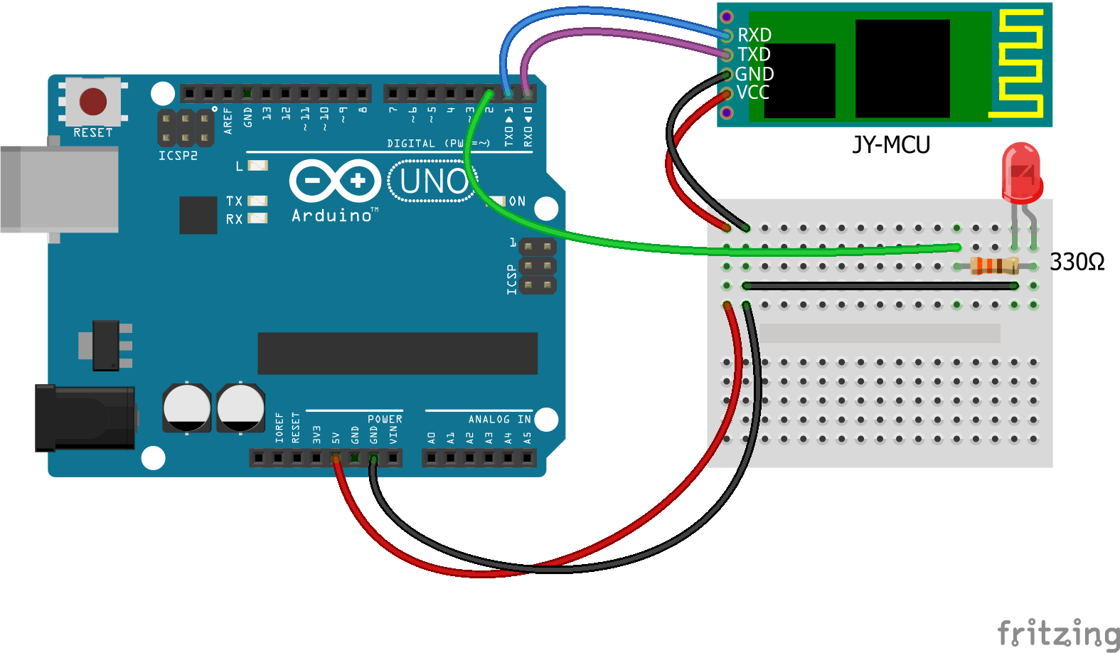 how to interface Hc-05 with Arduino Due?