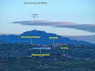 Panoràmica de Sant Llorenç del Munt des del camí de la Serra de Les Torretes