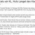 Cadangan Catu Air Di KL, Hulu Langat, Klang