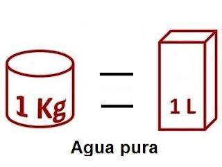 Equivalencia litro y kilos
