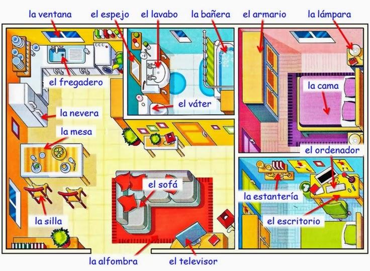 Partes de una casa en español e inglés - Imagui