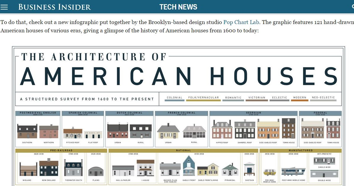 Upfront with ngs 400 year history of the architecture of for American architecture styles